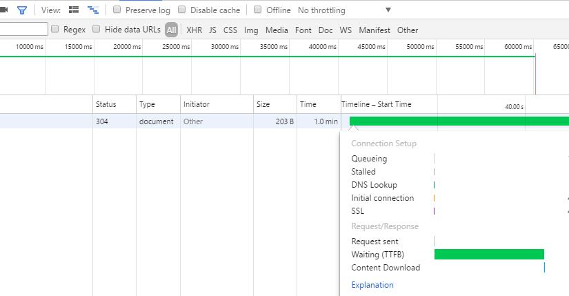 Timeouts mit Apache/Windows/LDAP/Active Directory